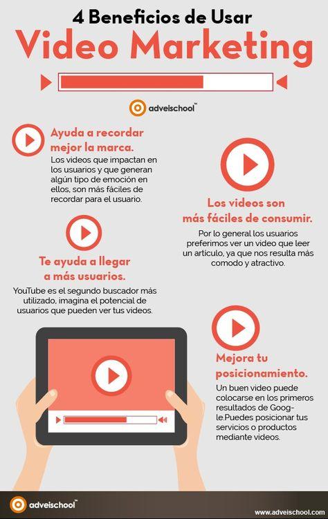 4 beneficios de usar video marketing... #SocialMediaOP #Marketing #SocialMedia