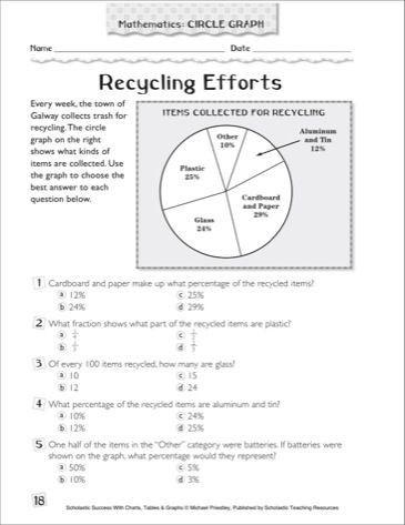 Circle Graphs Worksheets 7th Grade Recycling Efforts Math Circle Graph Grades 3 4 Circle Graph Teaching Multiplication Graphing Circle graphs worksheets 7th grade