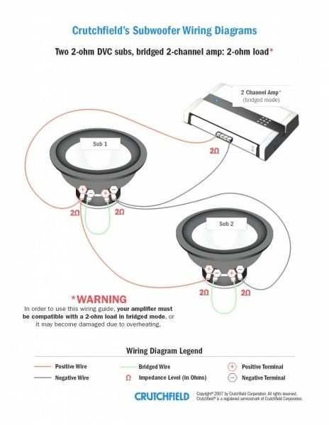 2 Channel Amplifier To 2 Ohm Subwoofer Series Wiring Diagram Subwoofer Wiring Subwoofer Car Audio