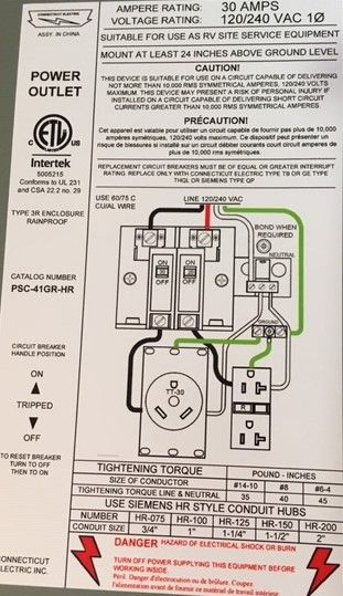 pin on rv outlet