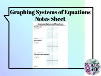 Solving Systems Of Equations By Graphing Notes Systems Of