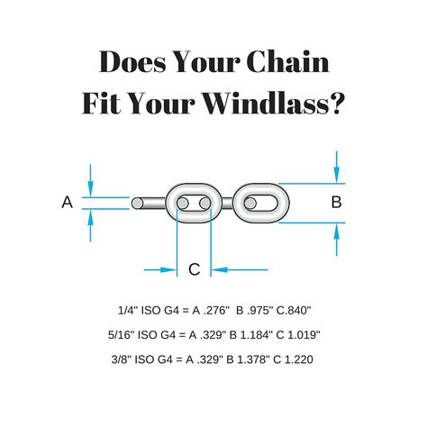 Does Your Chain Fit Your Windlass Fitness Math Boat