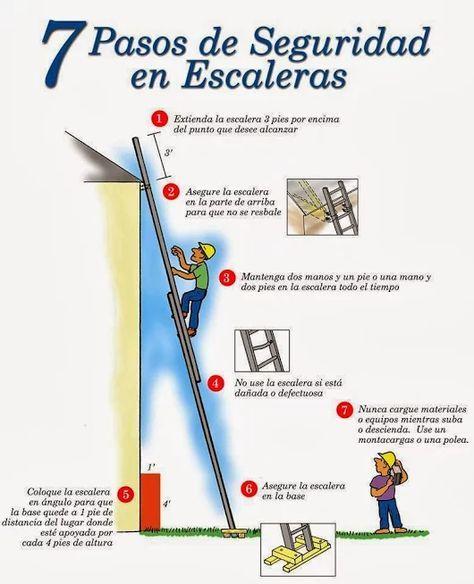 7 Pasos De Seguridad En Escaleras Seguridad Y Salud Laboral Consejos De Seguridad Señalamientos De Seguridad
