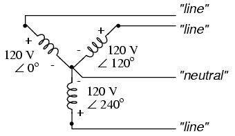3 phase 4 wire 208y 120v wye power diagram electrical 3 Phase 230 Diagram