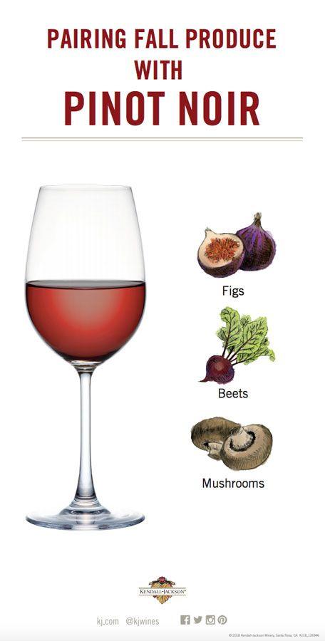 Pairing Fall Produce With Pinot Noir Winepairings Wine Cabernet Chardonnay Vegetables Fruit Autu Wine Food Pairing Wine Recipes Pinot Noir Food Pairing