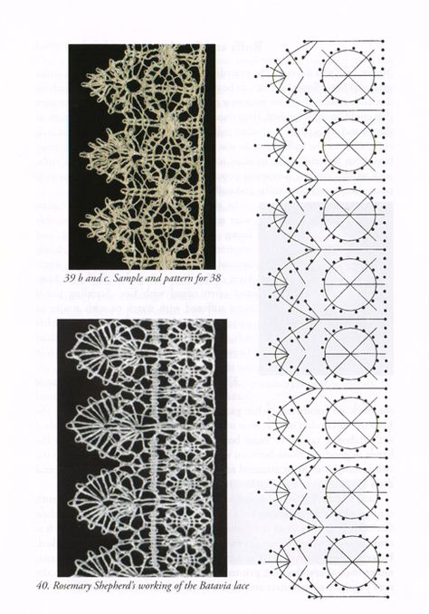 title: COUPLE Bobbin lace pattern