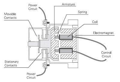 Pin On Power Electronics