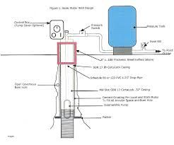 Well Water Pump System Diagram Google Search Air Compressor Pressure Switch Well Water System Water Pump System