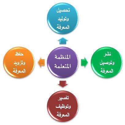 نماذج إدارة المعرفة Enamel Pins