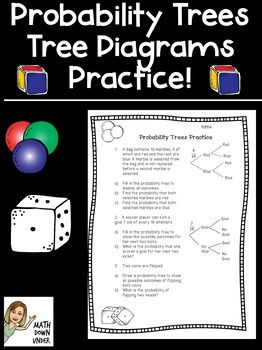 Your Students Will Love This Practice Worksheet For Probability Tree Diagrams Complete With Attractive G Tree Diagram Middle School Math Resources Probability