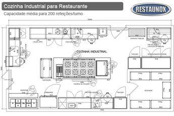Planos De Cocinas De Restaurantes 3d Buscar Con Google Restaurant Kitchen Design Trendy Farmhouse Kitchen Kitchen Wall Tiles Modern