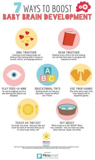 27 Cheat Sheets Every New Parent & Pregnant Mama Needs
