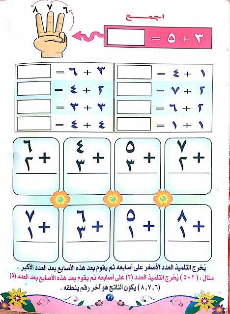 خطوات تعليم الارقام للاطفال الروضة مع الجمع بطريقة سهلة وبسيطة جدا Writing Practice Worksheets Arabic Kids Learning Arabic