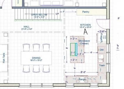 64 Trendy Kitchen Layout Dimensions Sinks Kitchen Island Size Kitchen Layout Best Kitchen Layout