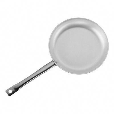 10 Remarkable Frying Pans With Lids Set Energy Efficient Cooking Pan Frying Pan