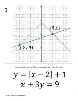 Graphing Nonlinear Systems Of Equations Linear Absolute Value School Algebra Systems Of Equations Equations