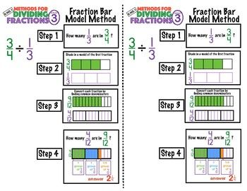 6 Ns 1 Division Of Fractions Anchor Chart 3 Fraction Bar Model Method Fractions Anchor Chart Anchor Charts Fraction Bars