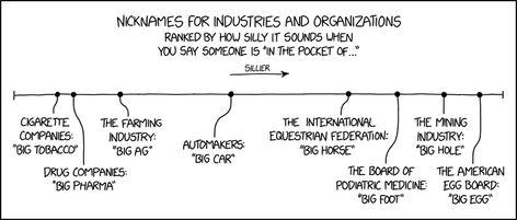 Industry Nicknames
