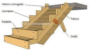 29+ Construccion de escaleras de cemento trends