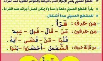 كراسة قواعد اللغة العربية Labels Words Periodic Table