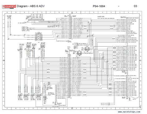 Electrical Wiring Diagrams For Kenworth T800 The Diagram ... on