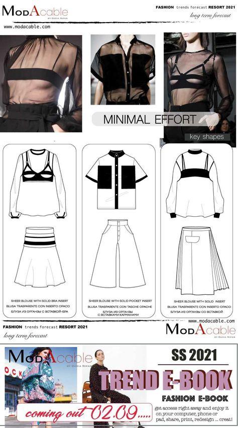 Resort 2021 fashion trends Fashion Trends Retort 2021