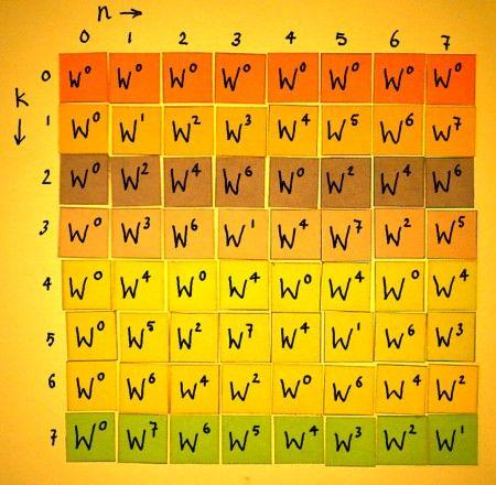 7 best Tabla química images on Pinterest Periodic table, Periodic - best of tabla periodica de los elementos pdf wikipedia