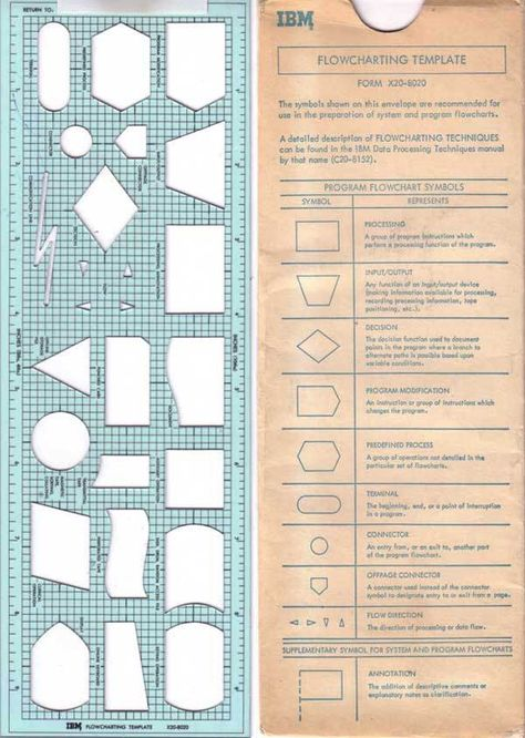 Vintage IBM Computer Flow Charting Chart Stencil Drafting Template Data Ruler