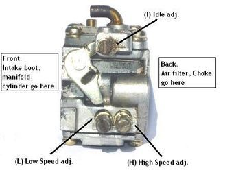 Stihl Ms 200 Chainsaw Ms200z Parts Diagram Ignition System Stihl Ignition System Diagram