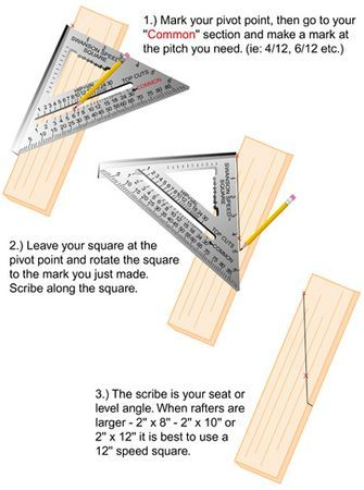 This A Great Tip For Laying Out Roof Rafters It S Pretty Simple To Use A Framing Square For Finding Your P Woodworking Techniques Woodworking Shop Woodworking