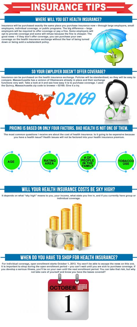 Health Insurance Tips With Images Affordable Health Insurance