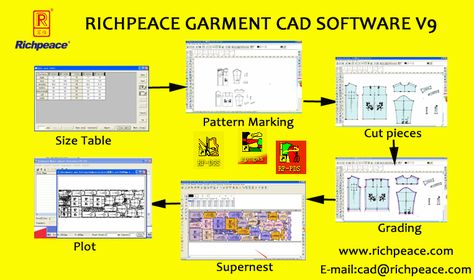 Pin On Richpeace Garment Software