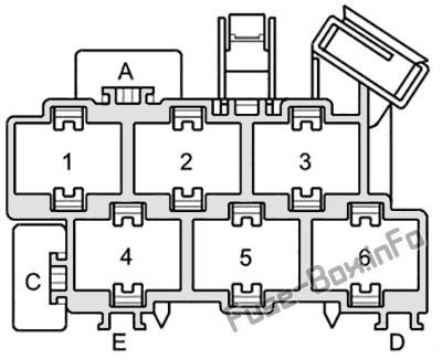 Audi A2 8z 1999 2000 2001 2002 2003 2004 2005 Fuse Box Diagram Fuse Box Audi Electronic Control Unit