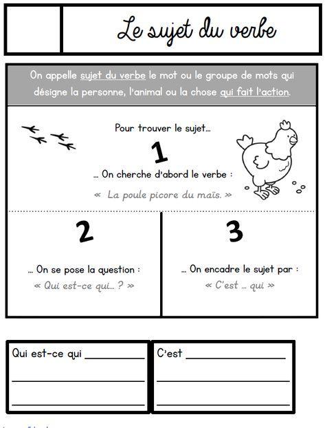 Lecons A Manipuler Lecons Interactives En Francais Grammaire Conjugaison Vocabulaire Orthographe Pour Du Ce1 Ce2 Voire Cycle 3 Onderwijs
