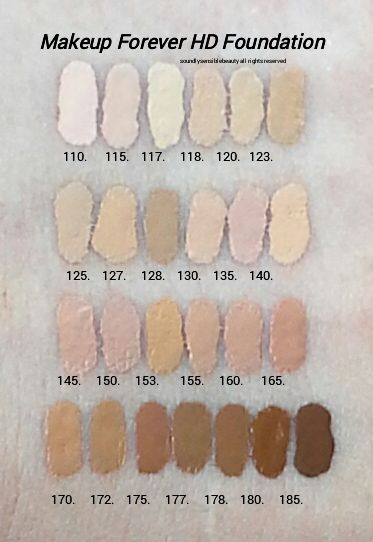 Makeup Forever Hd Foundation Chart 117 120 Swatches And Dupes