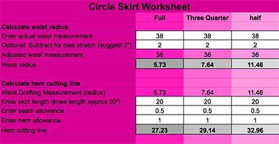 Circle skirt calculator – for the drafting of full, half and skirts. With bonus grading worksheet!