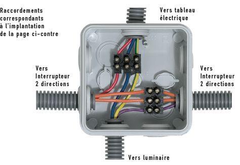 schema branchement cablage tableau electrique trucs et Astuces - Schema Tableau Electrique Maison