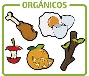 Resultados De La Busqueda De Imagenes Objetos Organicos E Inorganicos Saferbrowser Basura Organica Basura Inorganica Tabla De Multiplicar Para Imprimir