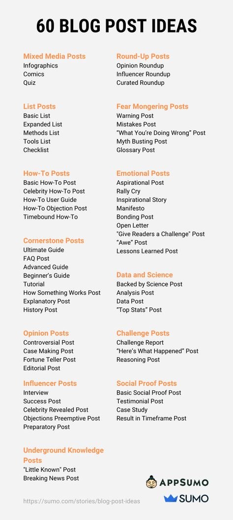 60 Blog Post Ideas to Fill Your Content Calendar (Updated)
