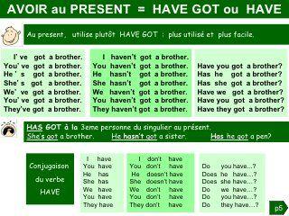 Grammaire Anglaise La Possession Learn English English Lessons English Grammar