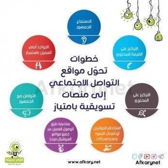 مهارات Life Skills Life Skills Activities Skills Activities