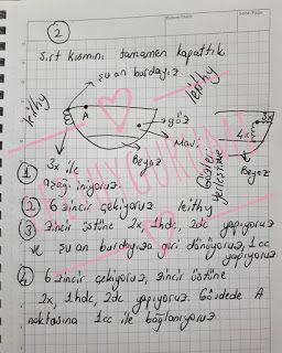 Amigurumi Balık Anahtarlık Tarifi | Anahtarlik, Kroşe, Amigurumi | 320x256