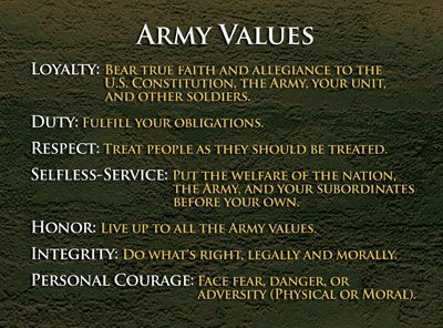 us army cif in integrity and honor integrity