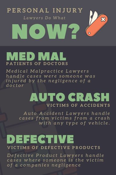 Not sure what a injury lawyer is or what they do. Learn about the three main types of personal injury lawyers.