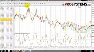 Forex Indicator Predictor V2 Free Download Tags Forex Indicator