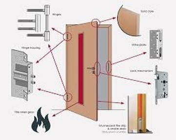 Discussing The Significance Of Fire Door In A Building Fire Doors Fire Suppression System Door Installation