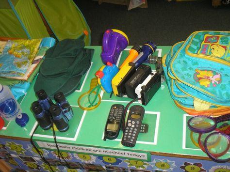 Jungle Role Play Area   Teaching Photos