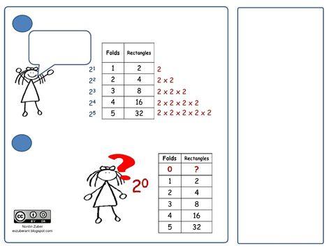 Index Laws Folding Paper V1 Math For Kids Math Activities Math Worksheets Exponents worksheets grade 8