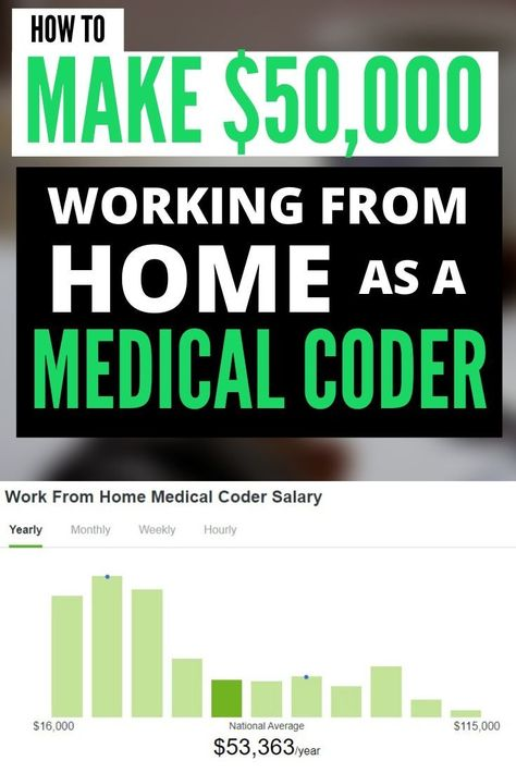 Medical Coding Work From Home Jobs