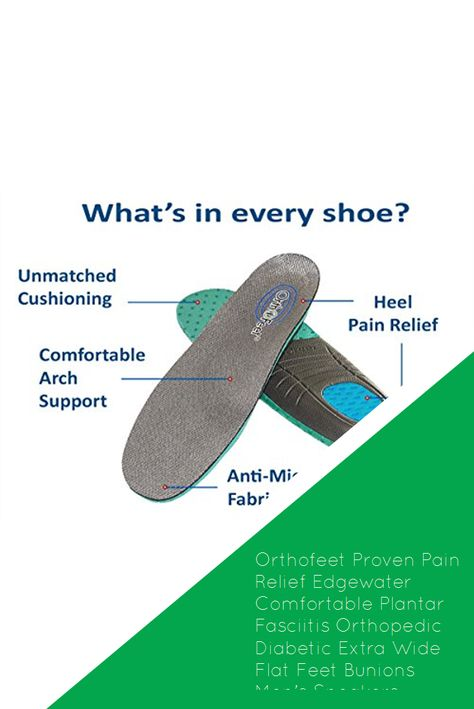 f95898f0e1 Orthotics for Flat Feet by NAZAROO, Shoe Inserts Arch Support Insoles Fight  Against Plantar Fasciitis, Relieve Feet Pain, Heel Pain and Prona…